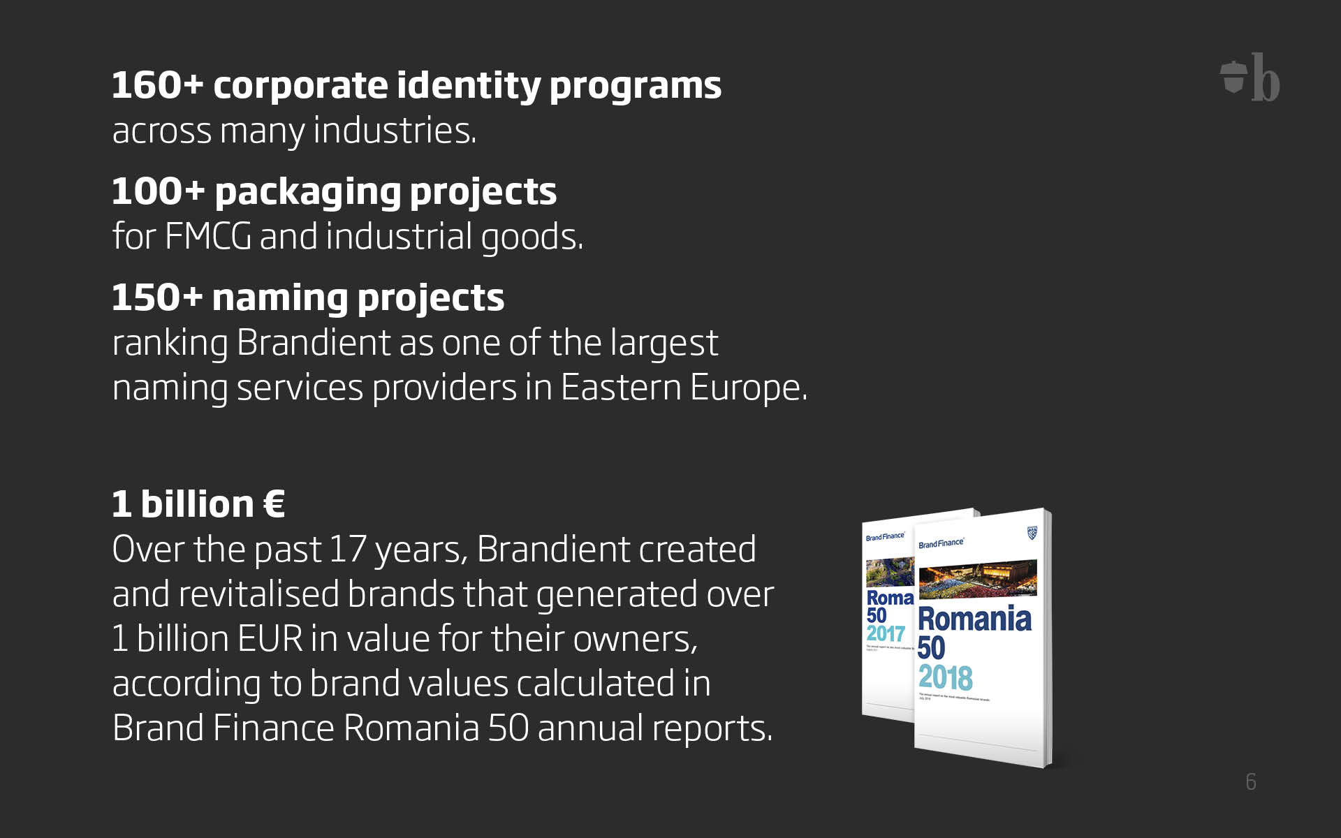 160+ corporate identity programs across many industries. 100+ packaging projects for FMCG and industrial goods. 150+ naming projects,ranking Brandient as one of the largest naming services providers in Eastern Europe. 1 billion €: Over the past 17 years, Brandient created and revitalised brands that generated over 1 billion EUR in value for their owners, according to brand values calculated in Brand Finance Romania 50 annual reports.